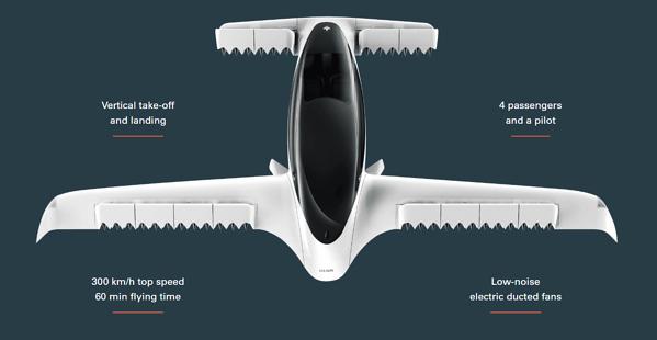 Lilium-Jet-specifications